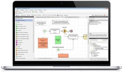 Software BPM que permite modelar, executar e gerir processos de negócios BPM