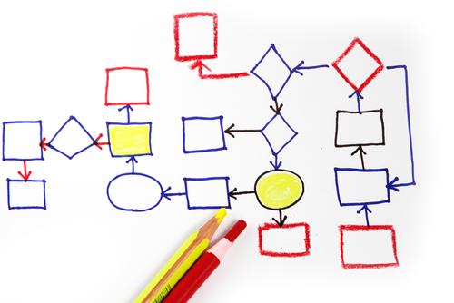 Casos de sucesso da Venki são exemplo de processos de negócio que resultaram em benefícios para clientes