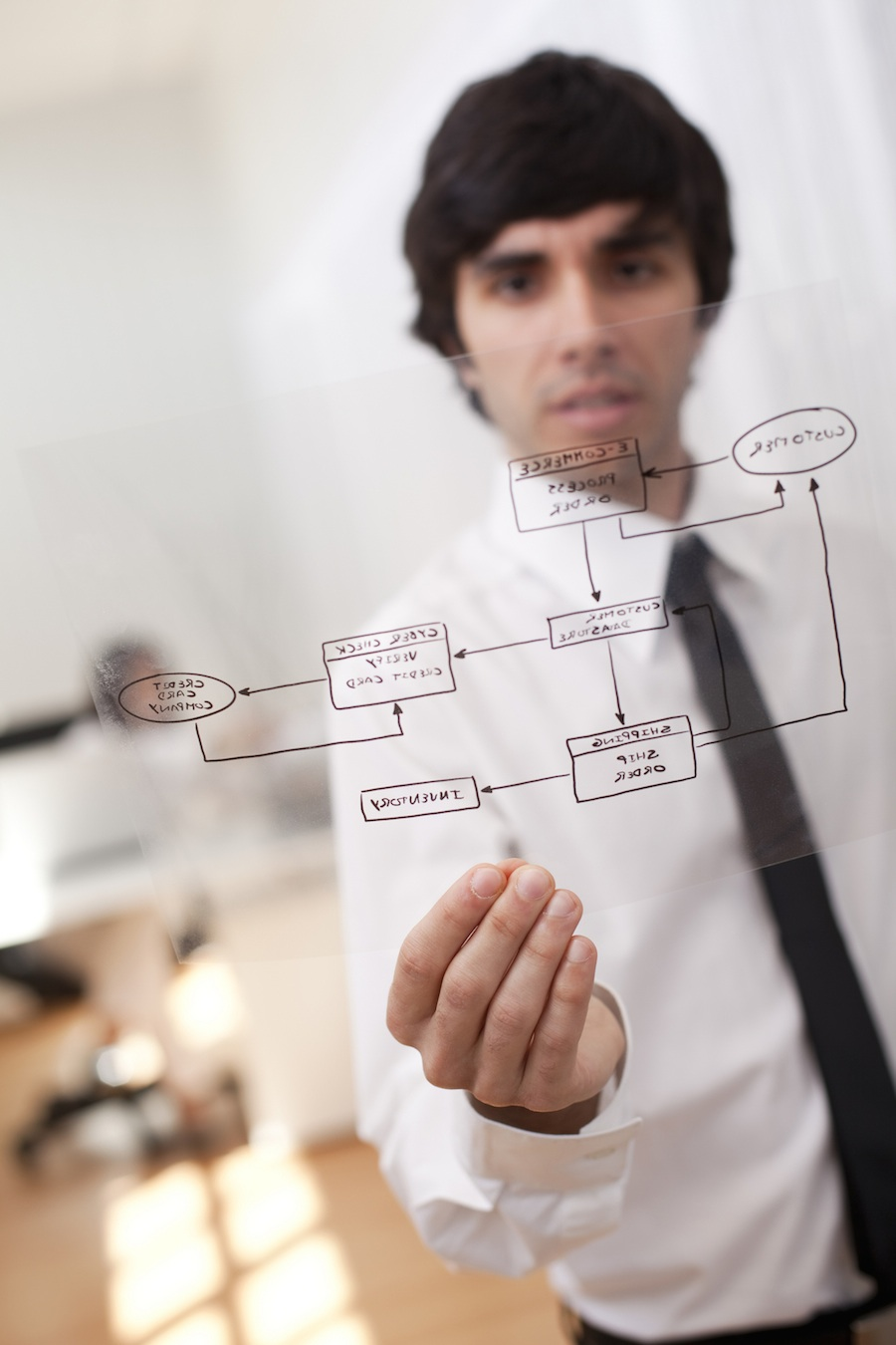 Exemplo de mapeamento de processos em empresas