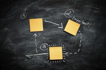 O que é workflow? Conheça os conceitos e benefícios.