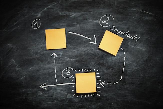 Entenda melhor o que é workflow: a união entre TI e processos de negócio