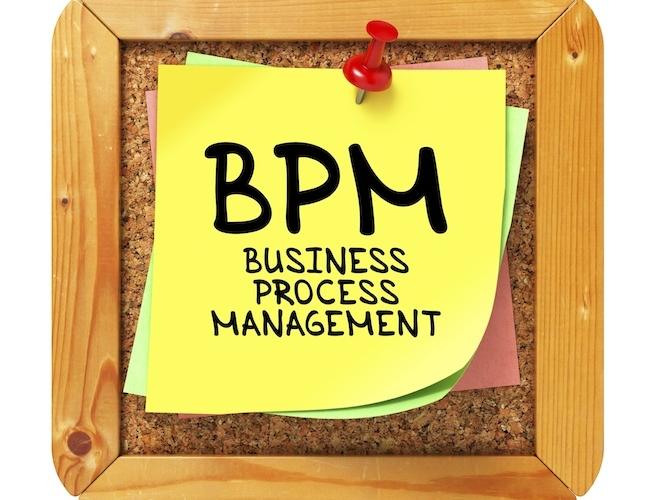 Metodologia BPM