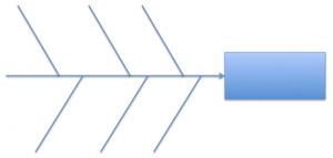 diagrama-espinha-de-peixe