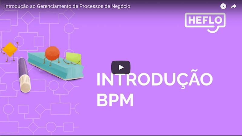 Introdução ao BPM - Gerenciamento de Processos de Negócios