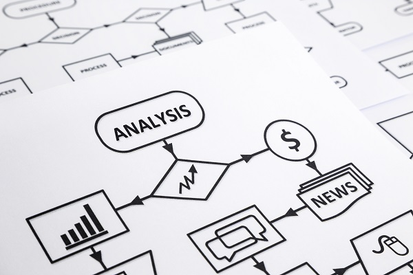 Automação de processos de negócios