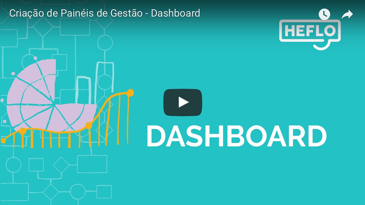 Dashboard e monitoramento de processos de negócio