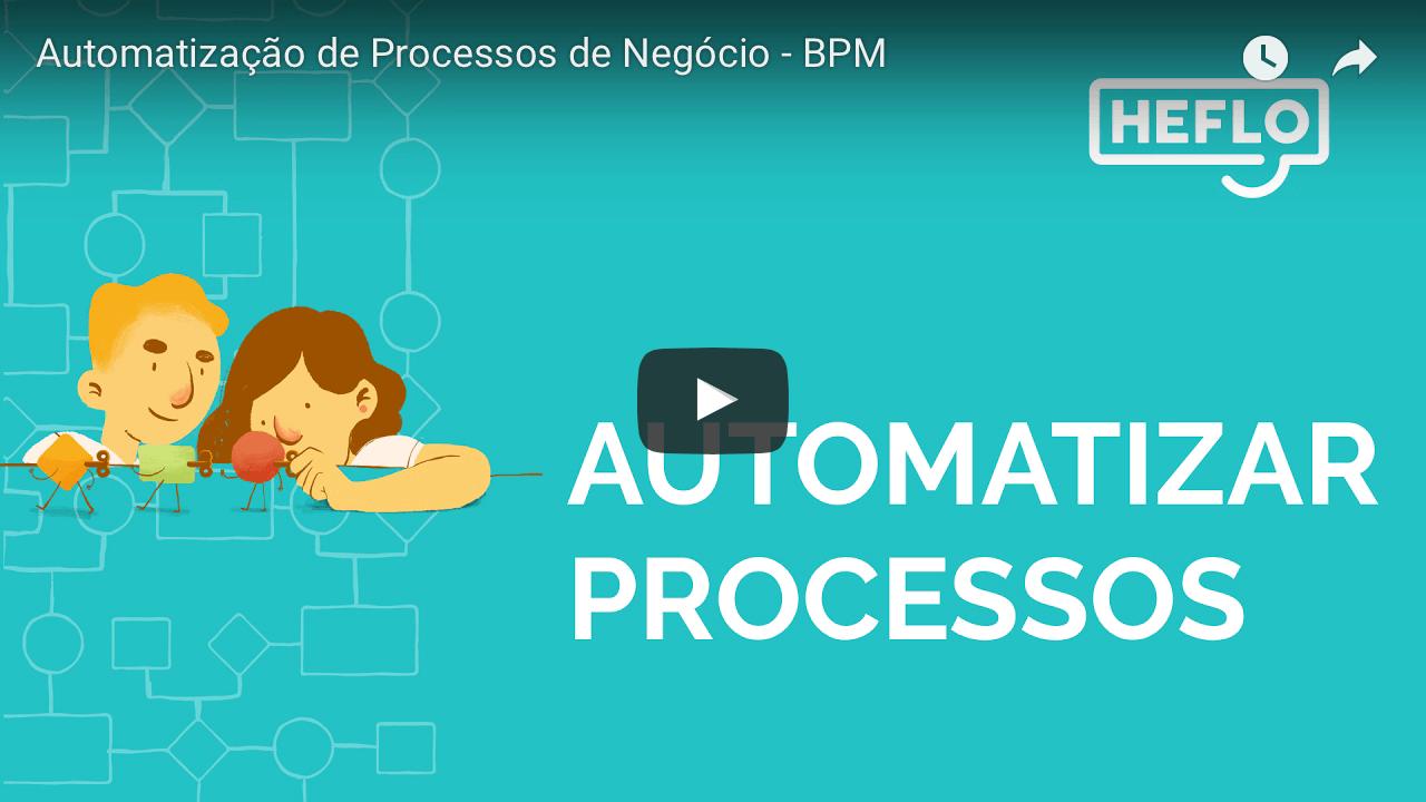 Série de vídeos sobre automatização de processos de negócio BPM
