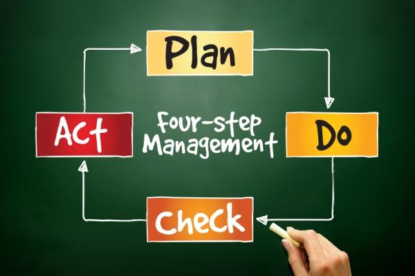 Entenda todas as etapas dos processos de planejamento estratégico