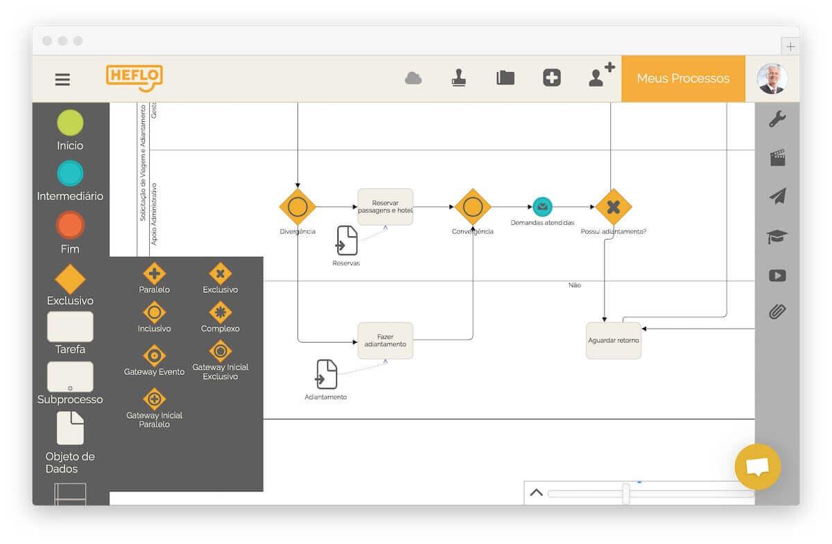 editor BPMN para modelagem de processos de negócio
