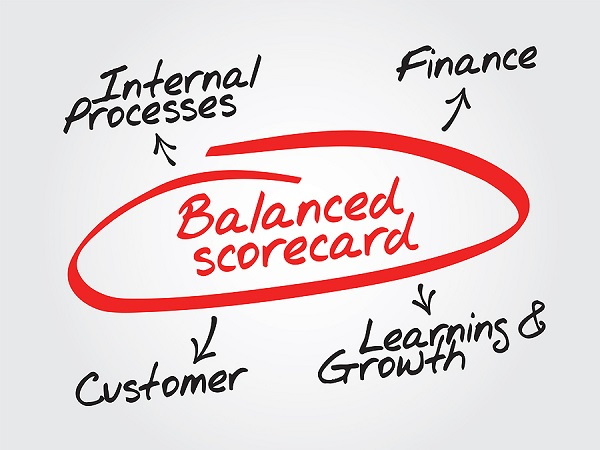 3 exemplos de Balanced Scorecards e sua aplicação na empresa