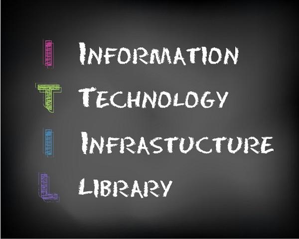O que é a certificação ITIL
