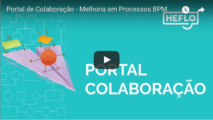Portal de Colaboração em Melhoria de Processos de Negócio