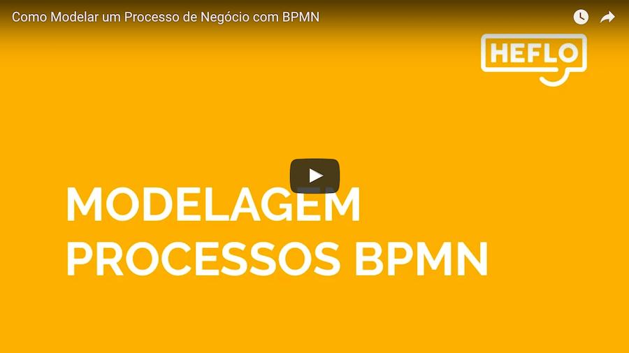 Modelagem de Processo BPMN - Business Process Model and Notation