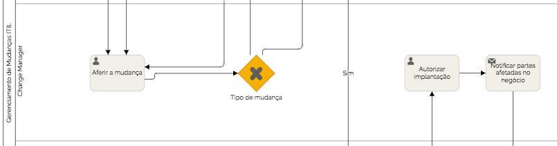 gerenciamento-de-mudncas-itil-02