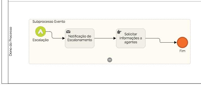 fluxograma-de-atendimento-ao-cliente-04