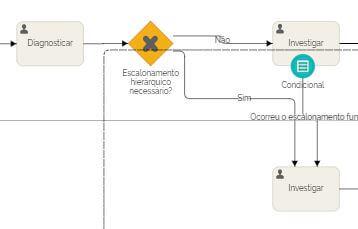 gestao-de-incidentes-ITIL-04